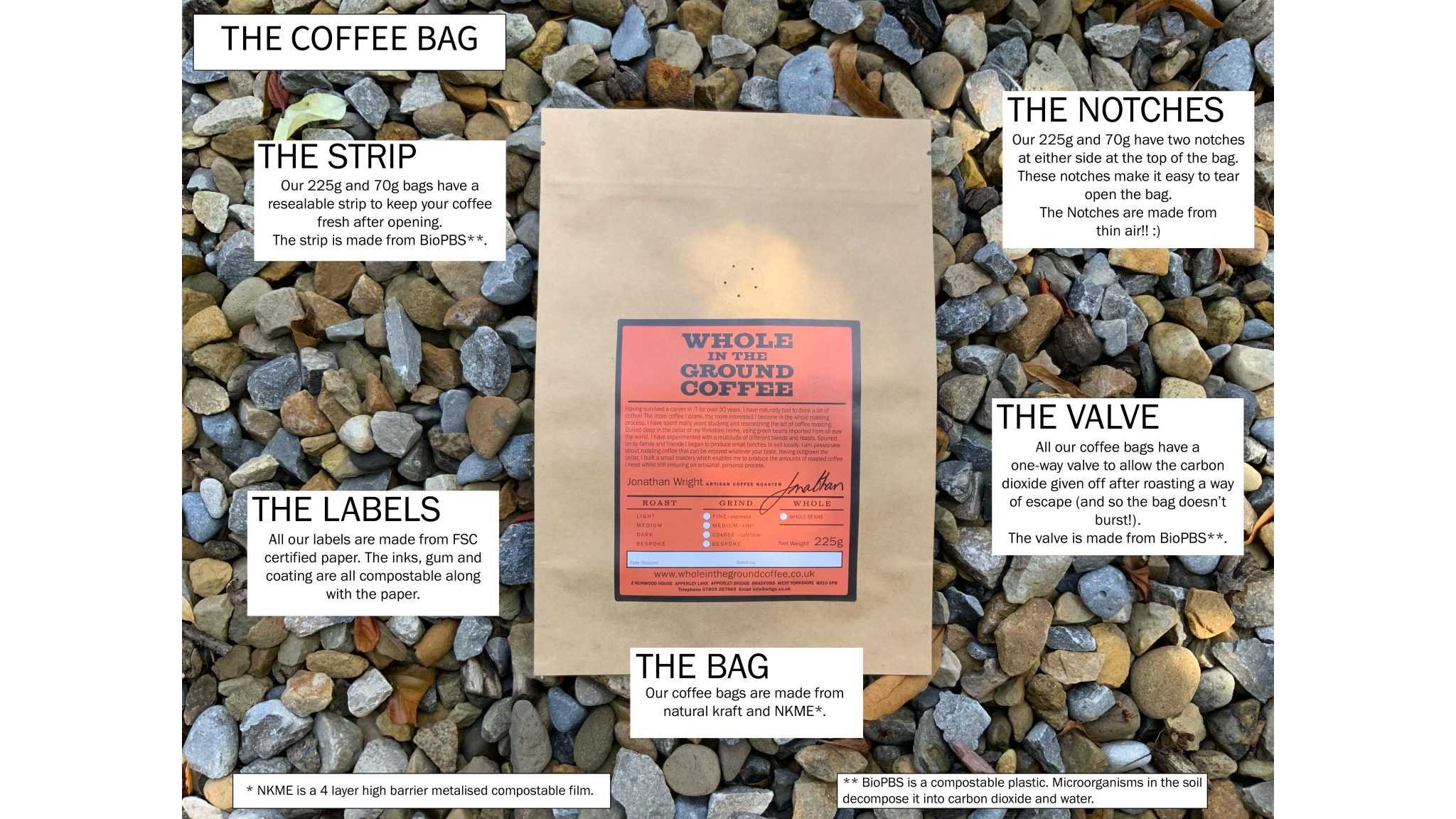 The Home Compostable Coffee Bag - What it is made up of.